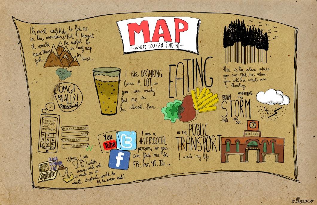 map of myself mini